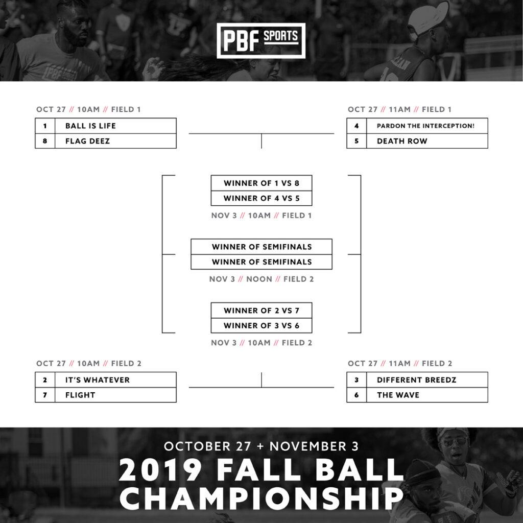 2019 fall ball championship